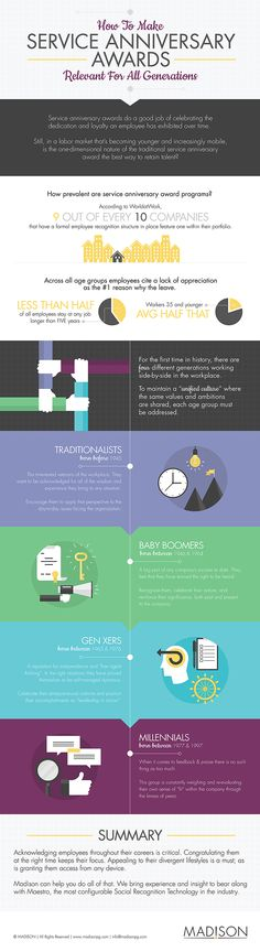 How to make service #recognition awards relevant for all generations | #infographic by @madisonpgroup