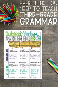 Everything you need to teach grade grammar! PowerPoints, practice printable, task cards, sketch notes, interactive n Grammar Activities, Teaching Grammar, Teaching Literature, 3rd Grade Activities, Teaching Art, Teaching Ideas, Homeschooling 3rd Grade, Homeschool Curriculum, Third Grade Writing