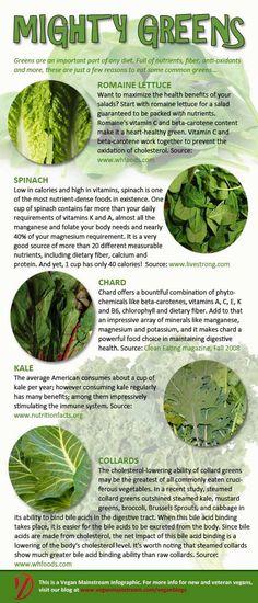 Spinach for Asthma ➡... - Health Blog