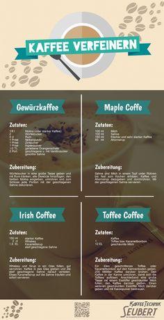 Auf der Suche nach neuen #Kaffeerezepten habe ich diese tolle #Infografik gefunden. Welcher #Kaffee ist euer Favorit?