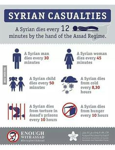 Nit Syrian but I feel for them
