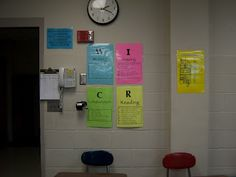 We are an AVID school, so I have Costa's Question Levels and the WICR strategies posted.
