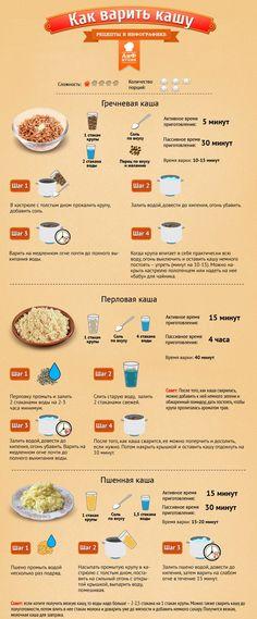 Приготування каші