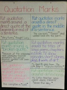 Quotation Marks-Anchor Charts and More