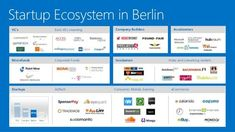 the-recipe-for-creating-a-successful-startup-ecosystem-9-638.jpg (638×359)