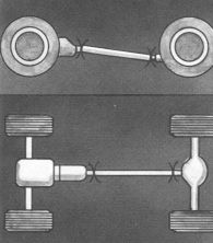 We found this excellent article originally written by Drivetrain Specialists. In this article some of the mysteries involved in figuring out driveline angles are simplified. 1959 Chevy Truck, Chevy Trucks, Pickup Trucks, Lifted Excursion, Trailer Suspension, Jeep Wj, Racing Car Design, Ls Swap, Car Repair Service