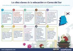 Las 10 claves del Sistema Educativo de Corea del Sur