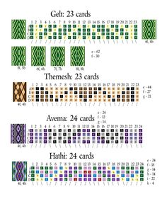 Tablet Weaving Patterns 4 by ~eqos on deviantART Love the Argyle Mesh Plaid looking one Inkle Weaving Patterns, Loom Weaving, Loom Patterns, Card Weaving, Basket Weaving, Medieval Crafts, Types Of Weaving, Inkle Loom, Diy Couture