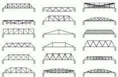 Yapılı çevre ve ürün – Mimari tasarım ve ürün geliştirme ünitesi | Teknoloji ve Tasarım Projeleri | Basit proje fikirleri