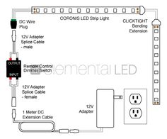 image result for connecting led strip to 12 volt car battery power wiring diagrams from elemental led