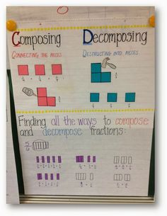 Collaboration Cuties: Decomposing Fractions with a Math Must Read Mentor Text- Full House 4th Grade Fractions, Teaching Fractions, Fractions Worksheets, Fifth Grade Math, Teaching Math, Fourth Grade, Maths, Teaching Ideas, Comparing Fractions