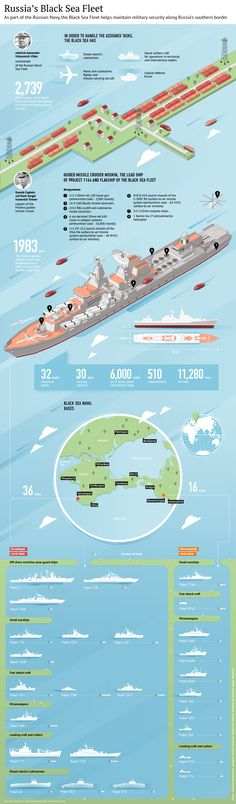 Russia's Black Sea Fleet