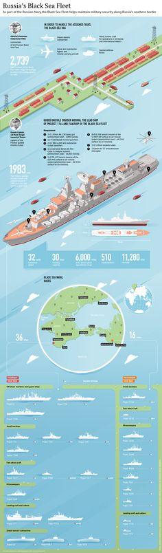 Russia's Black Sea Fleet