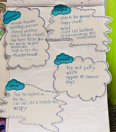Weather types of clouds--use cotton balls to simulate types