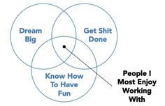 The Three Qualities of People I Most Enjoy Working With