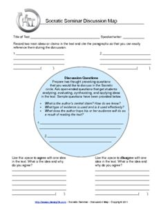 1000 images about avid on pinterest avid strategies for Socratic seminar lesson plan template