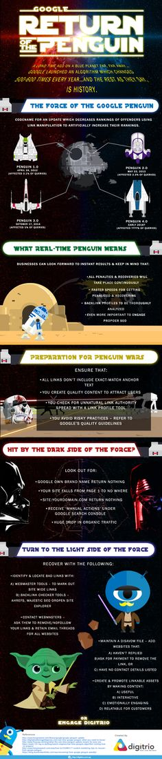 Check out our #StarWars #TheForceAwakens infographic to demystify the upcoming #SEO Penguin
