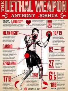 Top 10 Essential Men's Fitness Tips Fighter Workout, Mma Workout, Boxing Workout, Workout Men, Boxing Drills, Self Defense Martial Arts, Martial Arts Training, Boxing Training, Anthony Joshua Training