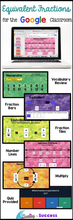 5 strategies for finding equivalent fractions are covered in this interactive Google Slides project. After reviewing fraction vocabulary, students will recognize and generate equivalent fractions using fraction bars, fraction tiles, equivalent fractions on a number line, and multiplication.  Why do a worksheet when you can be introducing fractions & teaching with hands on digital activities and visual task cards ? There is a quiz and early finisher games for each level. 3rd, 4th, 5th grade