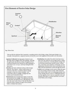 Image detail for -PDF ebook: Passive Solar Design for the Home: Energy Efficien