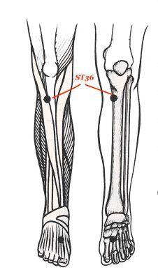 Ból stawów — 11 naturalnych metod uśmierzania bólu | Na zdrowie Tobie Tai Chi