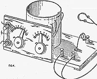 """Call of Crystal Radio"": Students often build a crystal radio as a first step in engineering and electronics—or as a middle school science fair project.  Read this profile of an engineer who has built hundreds of crystal radio sets. A science kit is available for the Science Buddies Crystal Radio project! [Source: Science Buddies; image: Wikipedia, Crystal Radio Set diagram from 1920s]"