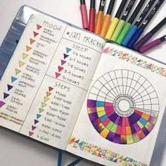 Care Bullet Journal - How you can implement more of it into your bujo! - Ideas for self care in the bullet journal -Self Care Bullet Journal - How you can implement more of it into your bujo! - Ideas for self care in the bullet journal -