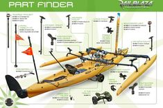via www.railblazablog.com Published on April 30, 2014 by admin in Paddle Sports In this blog we share the list of parts used in the outfitting of the Hobie Tandem Island kayak, this one has been a very popular set up among the paddling community due to the many different accessory options that can be fitted to the Tandem Island.…