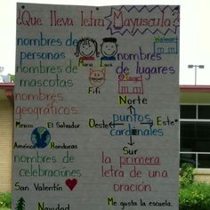 Capitalization in Spanish (with accenting errors to correct)