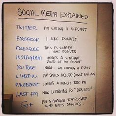 .@jpontreni   Social media #donut#social#media#facebook#instagram#linkedin#foursquare#twitt...   Webstagram