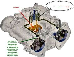 Understanding a Weber Side Draft Carburetor Through a Fictional Supposition.-idle-circuit-2.jpg