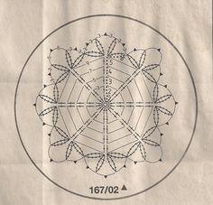 snowflake 601 schema 2
