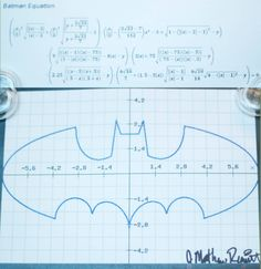 Funny pictures about The Batman Equation. Oh, and cool pics about The Batman Equation. Also, The Batman Equation photos. Math Jokes, Math Humor, Funny Math, Nerd Humor, Funny Pranks, Funny Fails, Funny Dogs, Funny Animals, Funny Texts