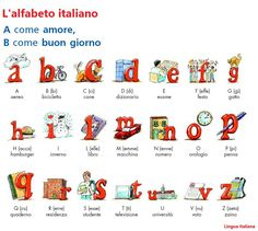 The best way to start learning Italian language is mastering L'alfabeto Italiano.