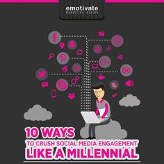 Millennials (ages 18-34) crush it when it comes to engagement on Social Media. Instead of dismissing them, what can you LEARN from them? Click here to find out: http://bit.ly/2lpzori