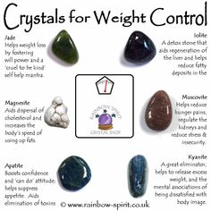 Weight control support crystal set – Before And After Bloğ