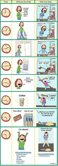 Running errands with kids vs without