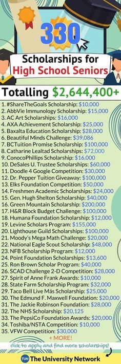 Here is a selection of Scholarships For High School Seniors that are listed on TUN. Education Humor, Educational Games, Homeschool, Bullet Journal, Learning Games, Homeschooling