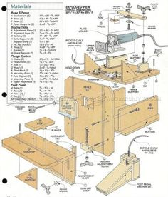 #2287 Biscuit Joiner Table - Joinery