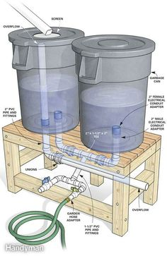 You can make cheap, functional rain barrels with simple PVC plumbing and electrical conduit fittings. Line up as many as you need to meet your watering needs.