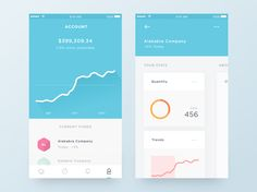 Trading iOS App on UI Space