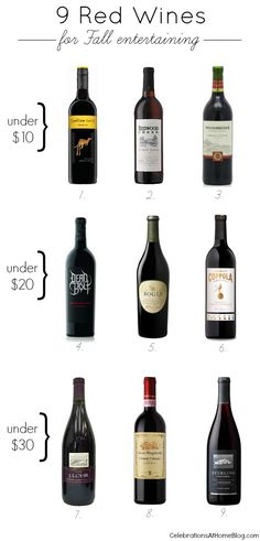Entertaining : 9 Red Wine Picks for Fall Entertaining - Celebrations at Home Best Red Wine, Wine Down, Wine Guide, Wine Subscription, Wine Deals, Wine Cocktails, Wine Parties, Parties Food, In Vino Veritas