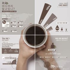 Coffee Date Guy - Coffee Cafe Ideas - - Coffee And Books Mornings - Graph Design, Ppt Design, Icon Design, Layout Design, Infographic Tools, Coffee Infographic, Coffee Icon, Coffee Gif, Coffee Menu