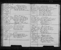 Image result for 'Dina Margaretha Beukes schoombie' Genealogy, Bullet Journal, Image