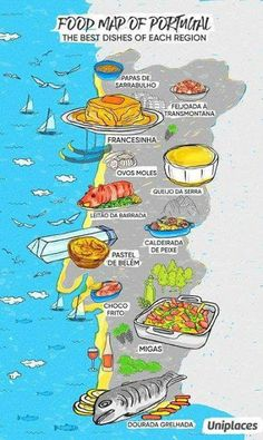 Regional food map infographic of Portugal as well as other European countries Video Rezept Algarve, Learn Portuguese, Portuguese Culture, Camino Portuguese, Portuguese Food, Portugal Vacation, Portugal Travel, Portugal Trip, Visit Portugal
