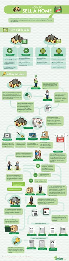 Tips to help you sell your home - infographic