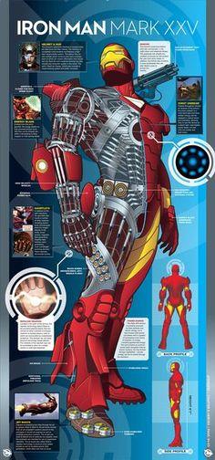 Marvel Fact Files #3 (2013). Iron Man Mark XXV