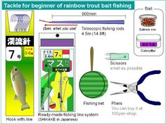 Fishing For Beginners | ... sinker and a hook to the line, it will be very useful for beginner