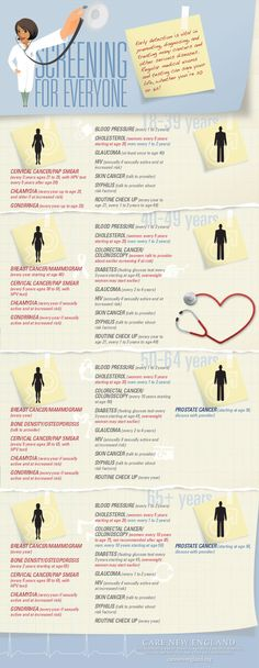 Infographic - 35 and male? 60 and female? Know what to expect this year at your primary care check-up