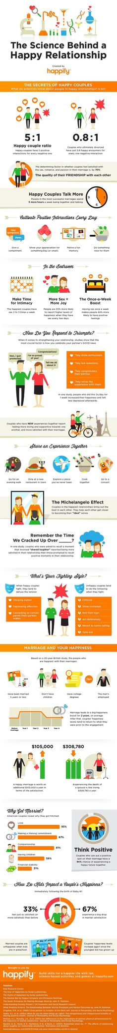 """The Science Behind a Happy Relationship"" infographic from Happify. Discover what scientists know about happy couples, and your relationship will never be the same--guaranteed. To learn more, click the pic. Marriage Tips, Happy Marriage, Marriage Relationship, Love And Marriage, Relationship Science, Marriage Recipe, Relationship Repair, Info Board, Board Ideas"